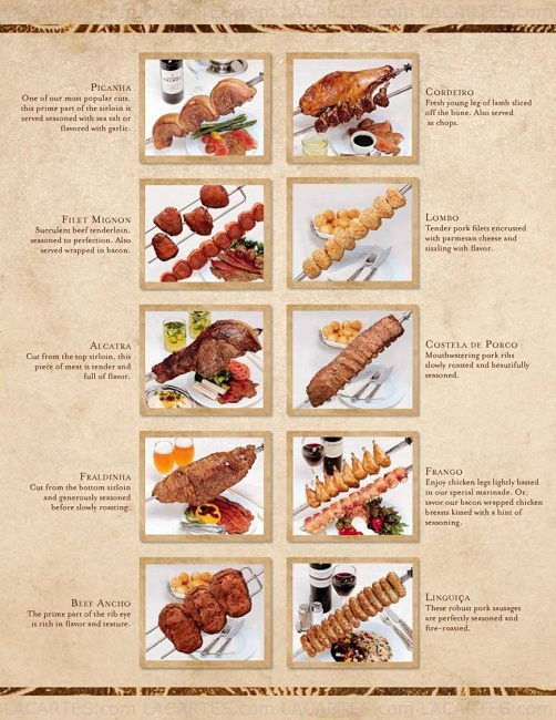 A General Overview Of Fogo De Chao And Its Prices